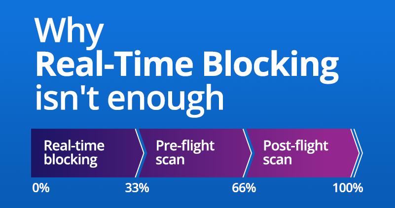 Why Real-Time Blocking isn't enough